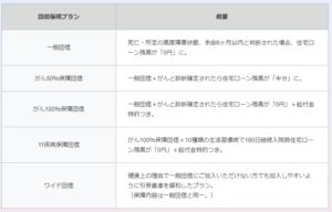 ジャパンネット銀行団信